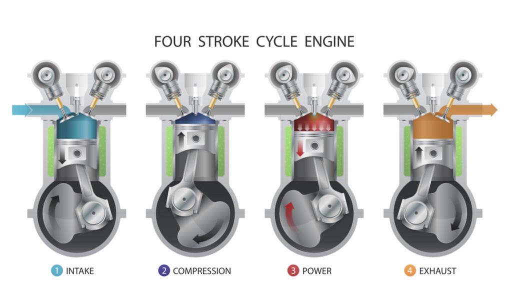 4 stroke motorcycle diagram